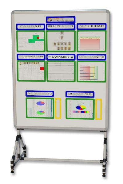 La Gestión Visual - AAR management